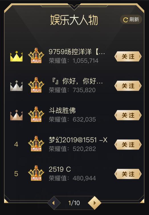 "019YY年度综合组,芮甜甜顶着""A类""回归,定要拿下冠军"""