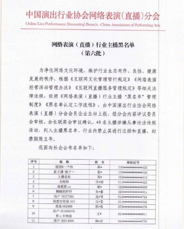 第6批网络表演(直播)行业主播黑名单,48名主播被列入黑名单